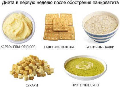 Диета 5 рецепты первых блюд