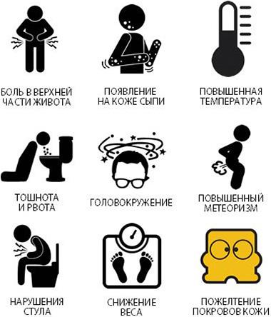 Основные симптомы панкреатита у взрослых