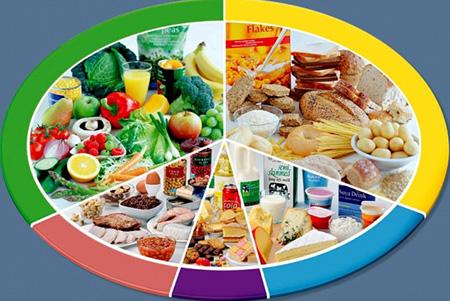 гипертиреоз диета питание